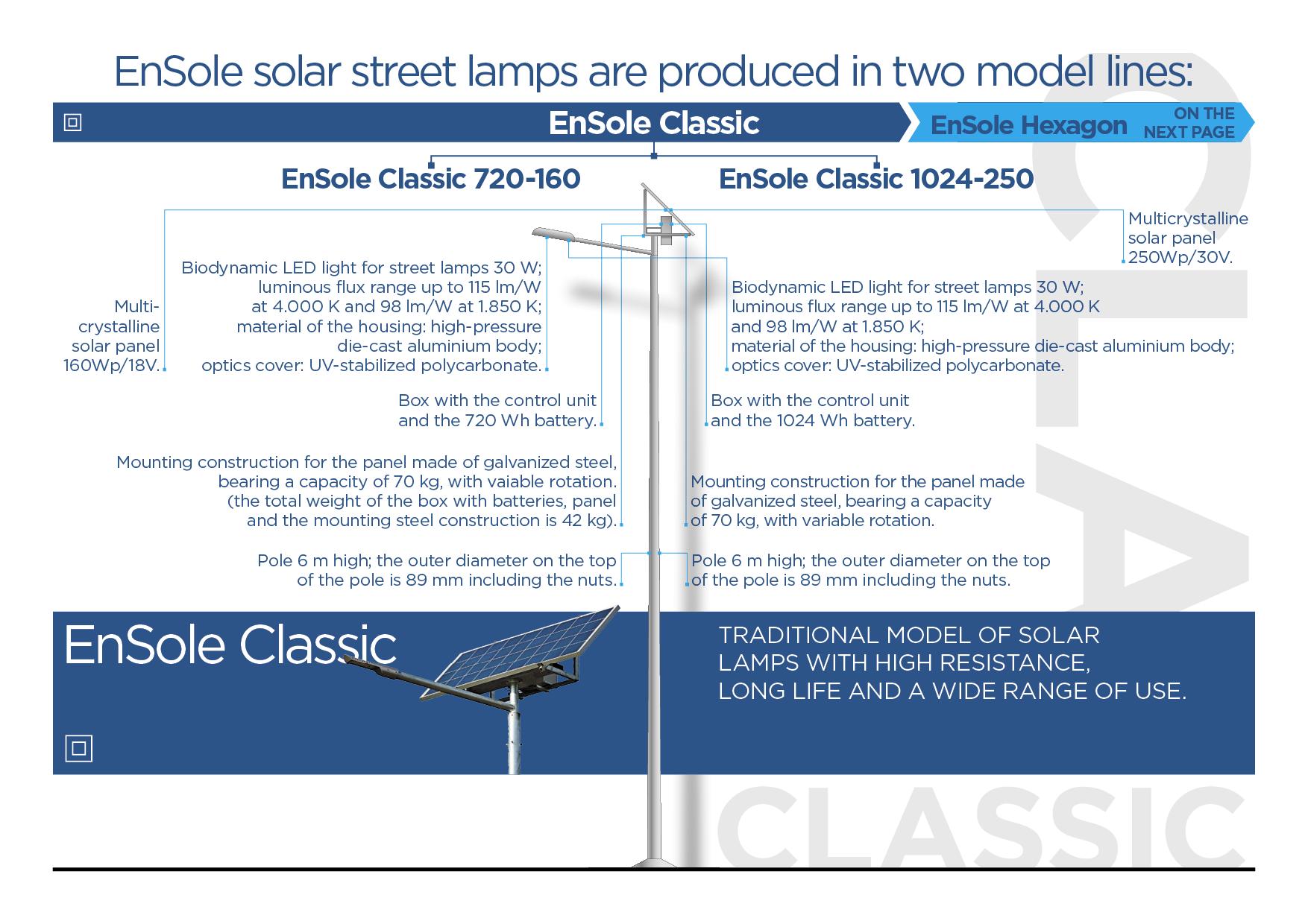 EnSole_Classic_web_ENG_200909
